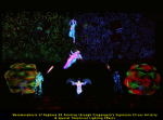 Metamorphosis of Raghava KK Painting through Gregangelo's Signature Circus Artistry & Special Theatrical Lighting Effects